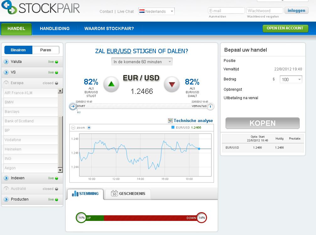 Best Binaire Opties Broker
